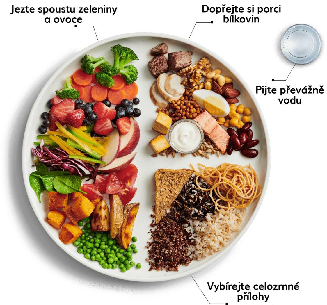 Как составить здоровый план питания и эффективно похудеть?